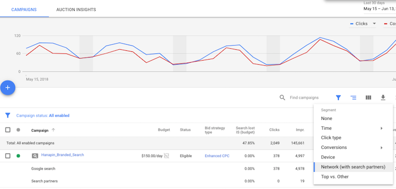 Segment by Network in Adwords