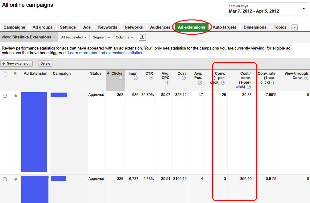 AdWords Ad Extension tab