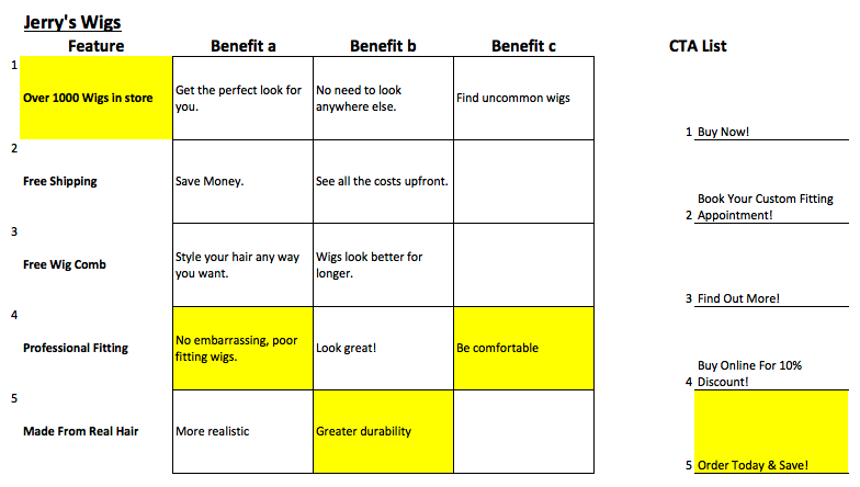 Highlighted Feature Benefit Ad matrix