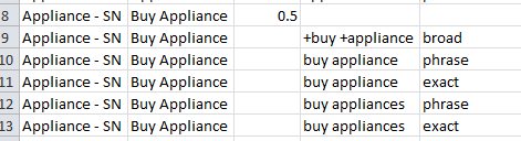 Excel Template of Buy Ad Group