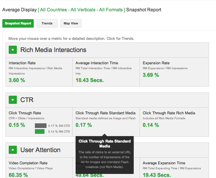 The Snapshot Report for Google's new Display Benchmark Tool.