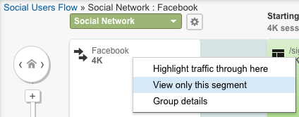Highlight Facebook Traffic